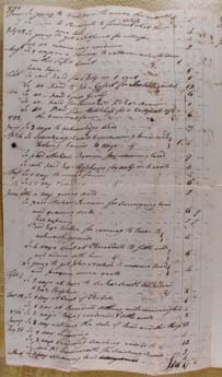 George Nichols' Estate Debts, 1790-93